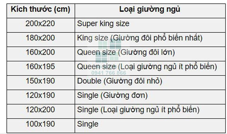 Kích thước của các loại giường phổ biến